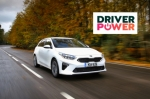 Kia secures big wins for small cars at 2021 Driver Power