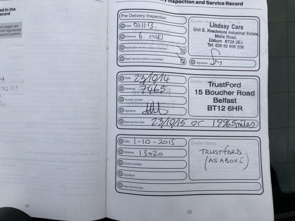FORD FOCUS 1.6 TITANIUM TDCI 115 5DR